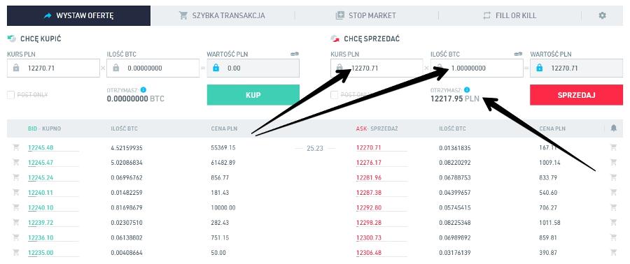 jak sprzedać bitcoina