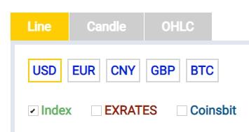 ethereum kurs euro