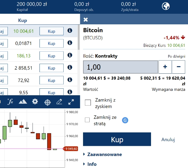 konto demo bitcoin
