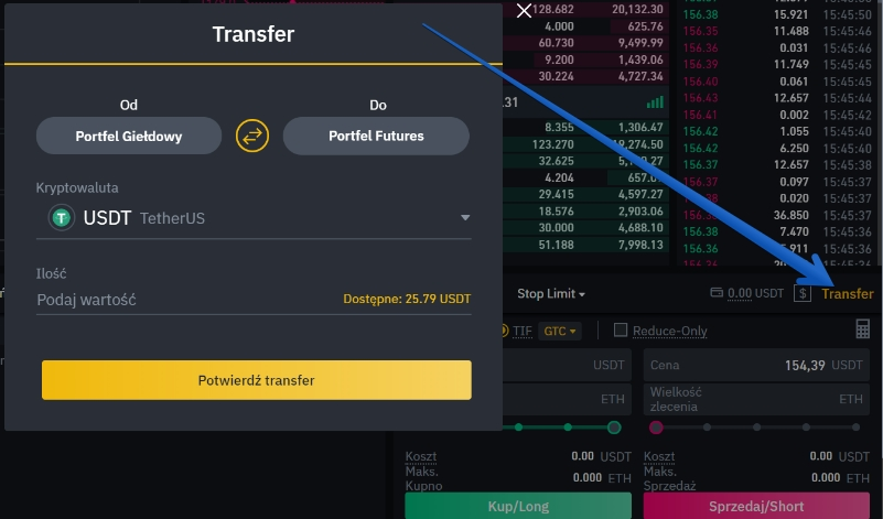 Transfer USDT do Binance Futures
