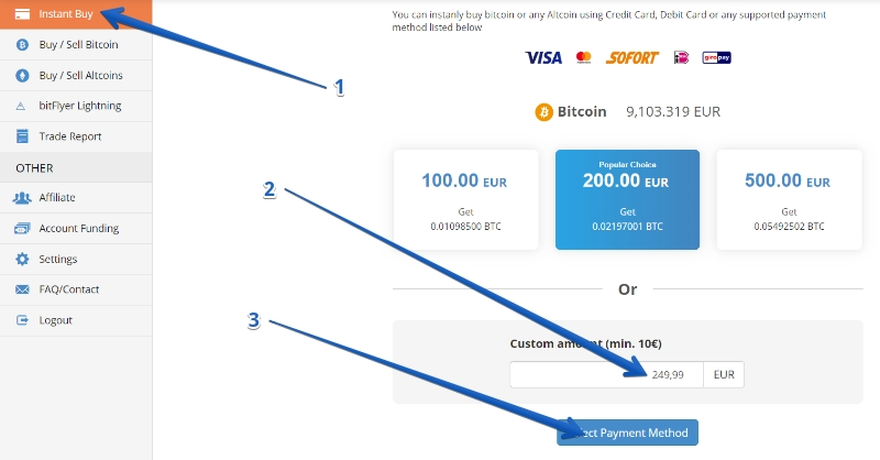 hogyan kell kereskedni bitcoin a hullámtöréshez nyerjen 1 bitcoint naponta