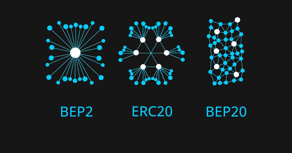 bep2 erc20 bep20 standardy tokenów krypto